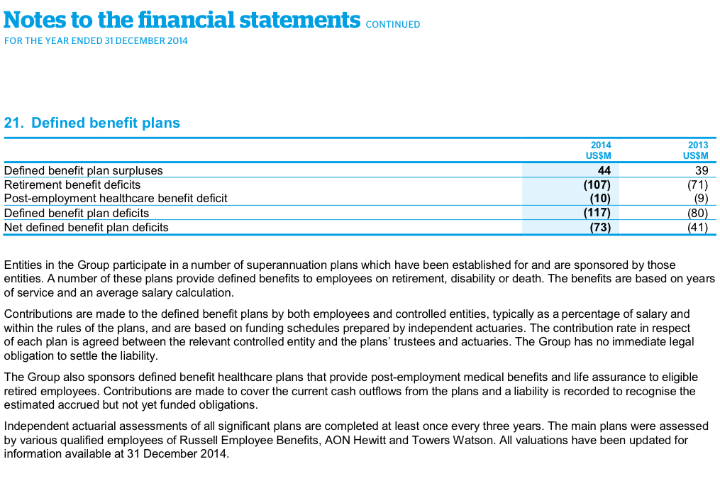 Note 21. Defined benefit plans - page 1